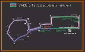 GP Azerbaiyán @ Circuito de Bakú