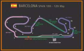 GP España @ Circuito Cataluña Montmeló