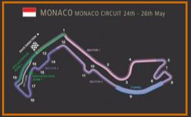 GP MONACO @ Cicuito Monte Carlo